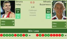 Simona Halep şi Mihaela Buzărnescu, adversare în turul doi la Wimbledon