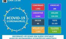 Informare COVID – 19 – Grupul de Comunicare Strategică, 30 martie
