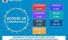 Informare COVID – 19 – Grupul de Comunicare Strategică, 22 iunie
