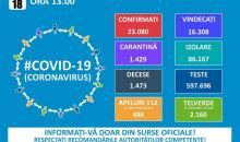 Informare COVID – 19 – Grupul de Comunicare Strategică, 18 iunie
