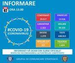 Informare COVID – 19 – Grupul de Comunicare Strategică, 2 iunie