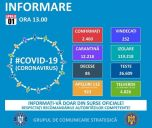 Informare COVID – 19 – Grupul de Comunicare Strategică, 1 aprilie