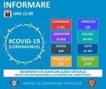 Informare COVID – 19 – Grupul de Comunicare Strategică, 8 aprilie